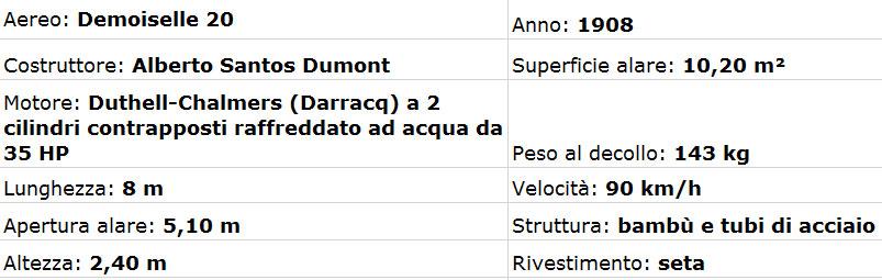demo_tab1